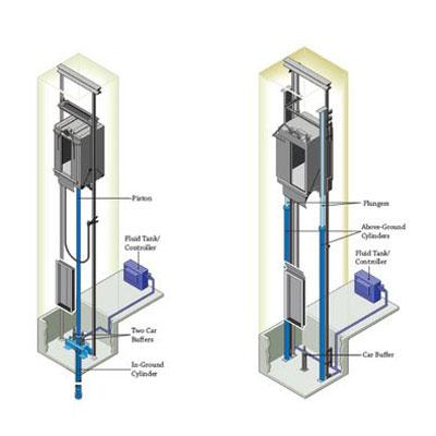 آسانسورهای کششی